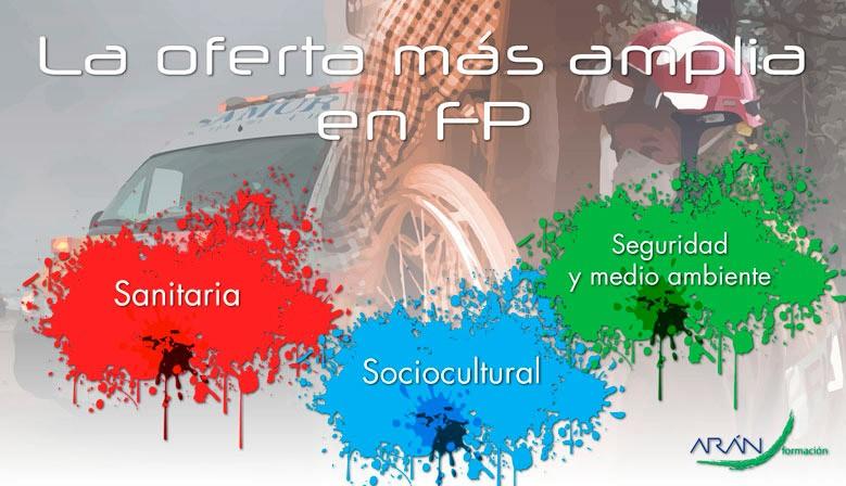 Banner Contenidos FP